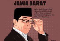 Daftar UMK kota-kota di Jawa Barat Tahun 2020